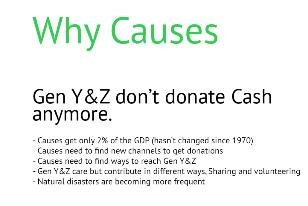 Gen Y &Z don't donate Cash. - Causes get only 2% of the GDP (hasn't changed since 1970) - Causes need to find new channels to get donations - Causes need to find ways to reach Gen Y &Z - Gen Y &Z care but contribute in different ways, Sharing and volunteering - Natural disasters are becoming more frequent